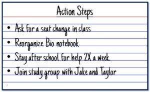 smart goal action steps